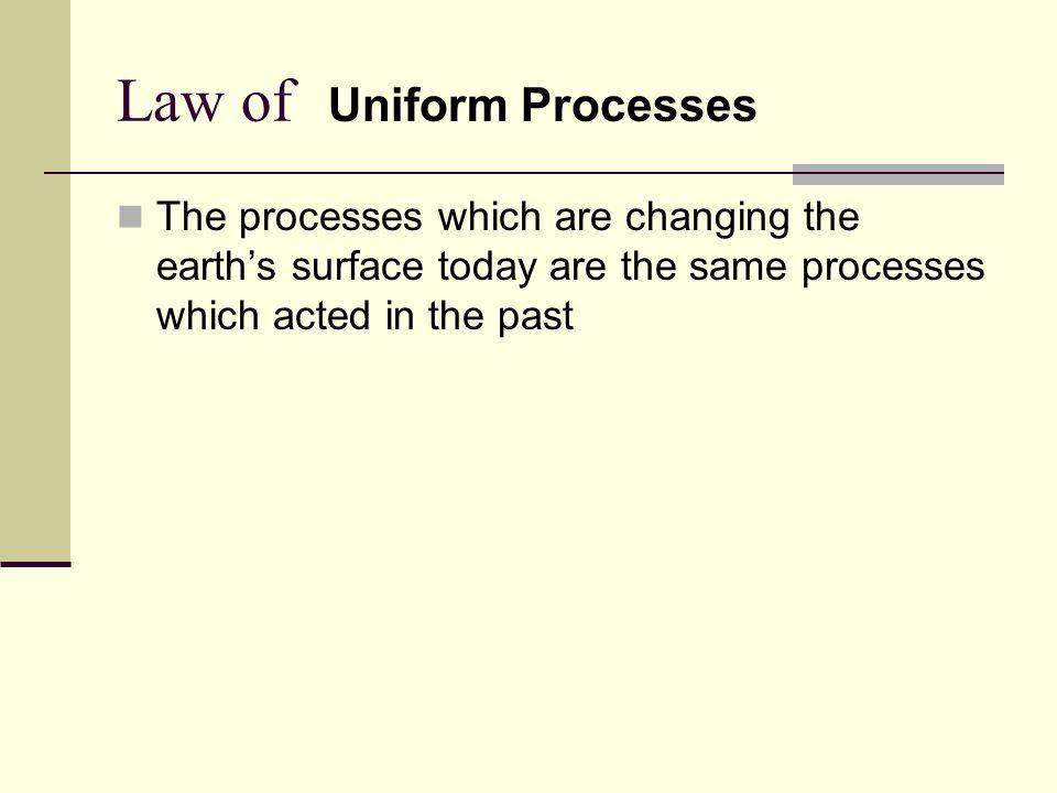 Law of Uniform Processes