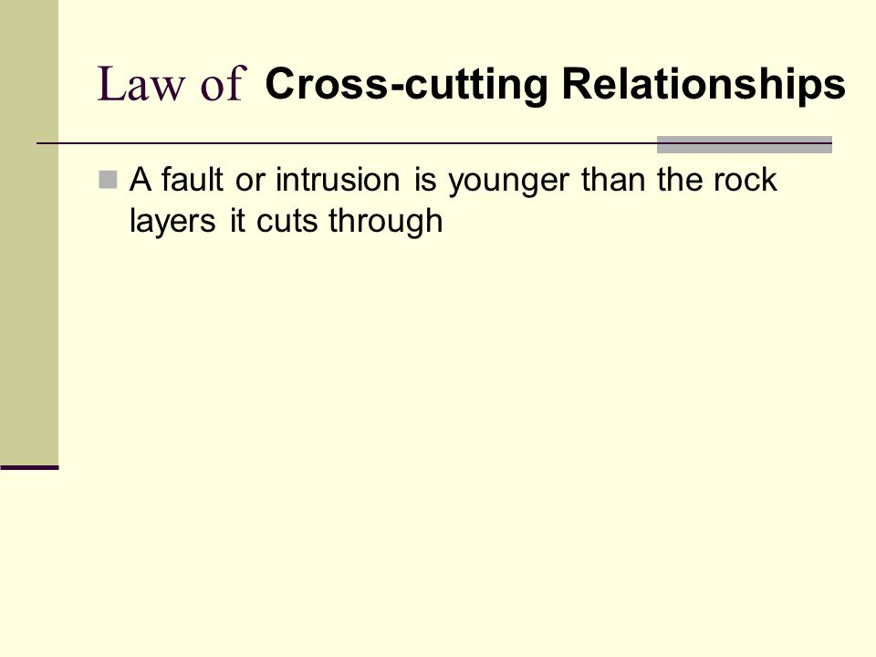 Law of Cross-cutting Relationships