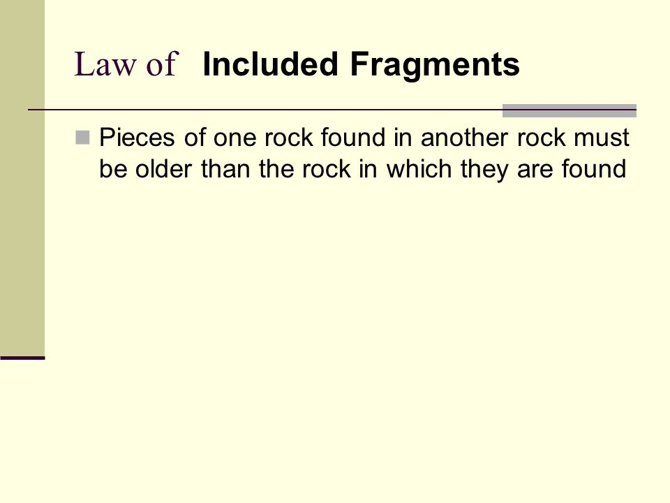 Law of Included Fragments