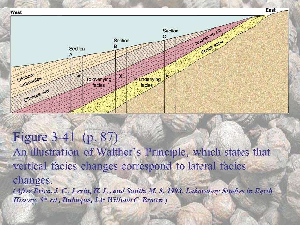 Figure 3-41 (p.