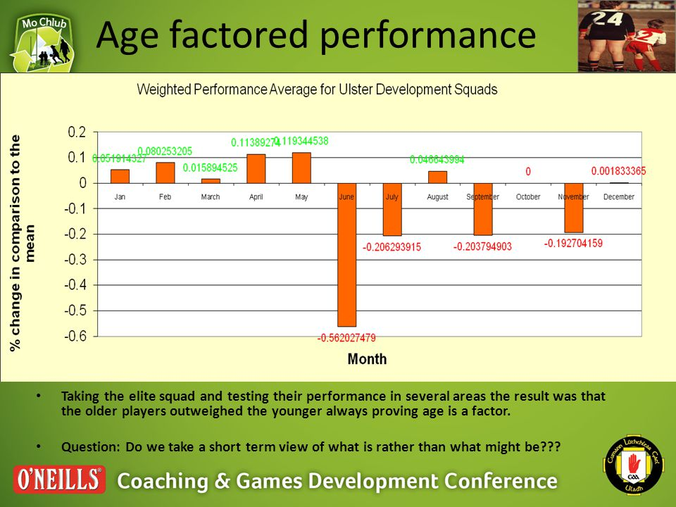 Age factored performance