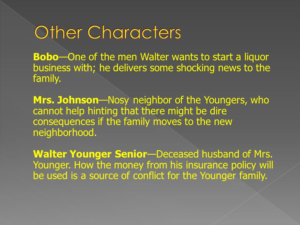 Other Characters Bobo—One of the men Walter wants to start a liquor business with; he delivers some shocking news to the family.
