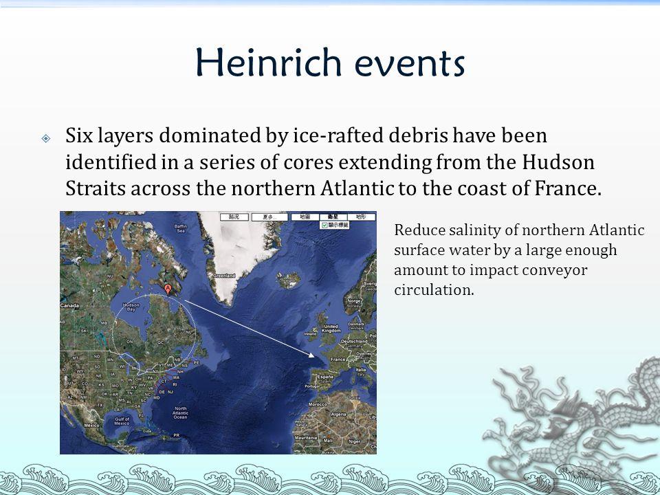 Heinrich events