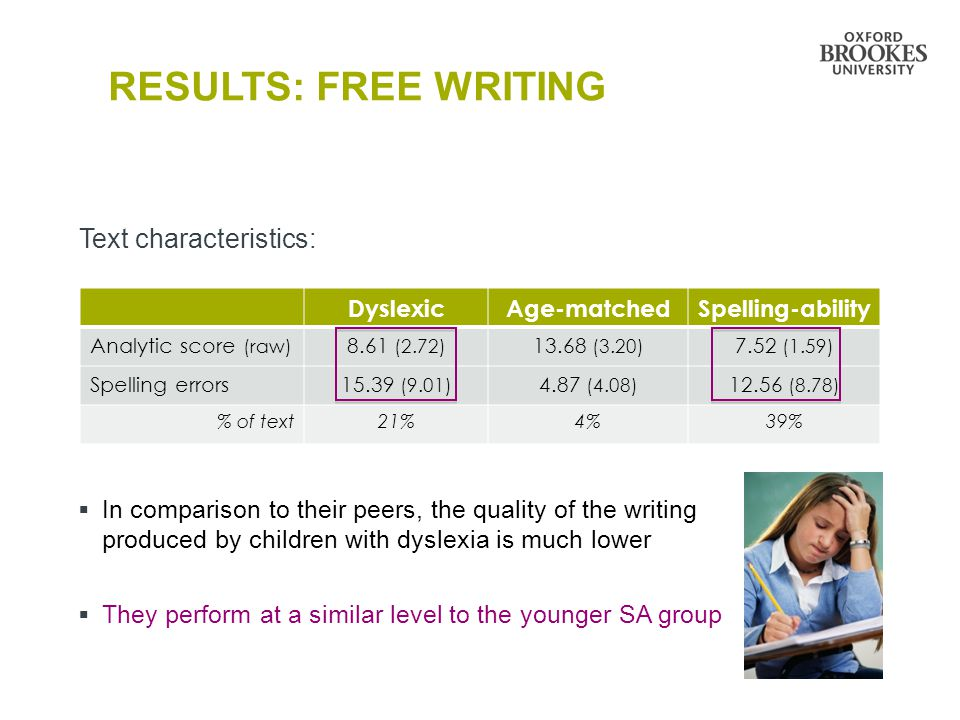 RESULTS: FREE WRITING Text characteristics: