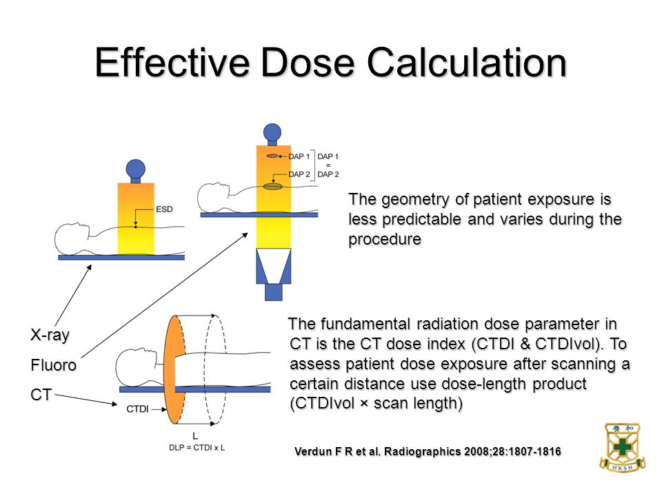 Effective Dose Calculation
