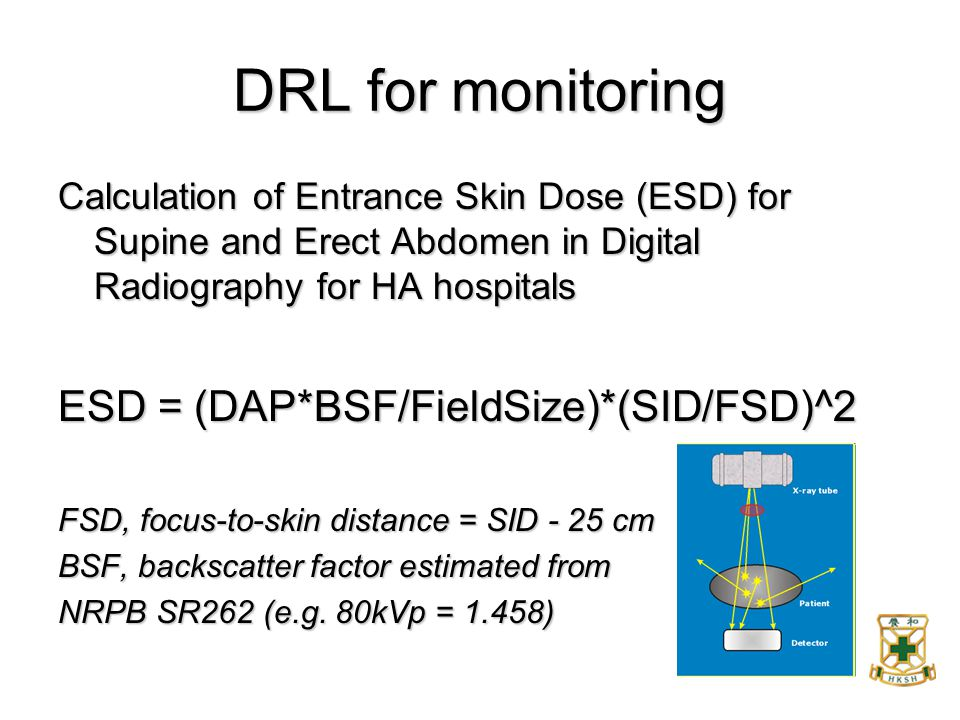 DRL for monitoring ESD = (DAP*BSF/FieldSize)*(SID/FSD)^2