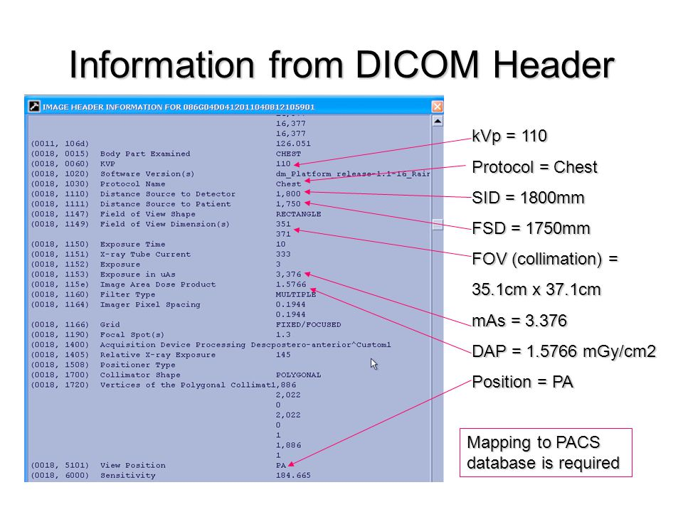 Information from DICOM Header