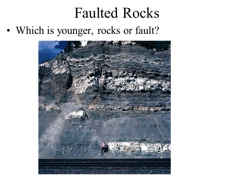 Faulted Rocks Which is younger, rocks or fault