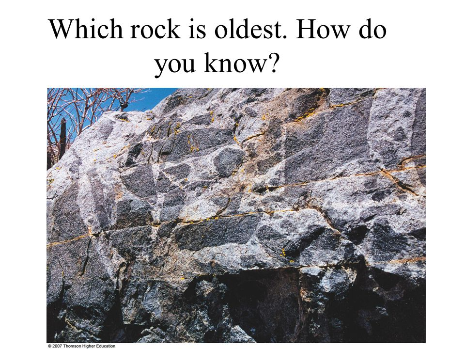 Which rock is oldest. How do you know