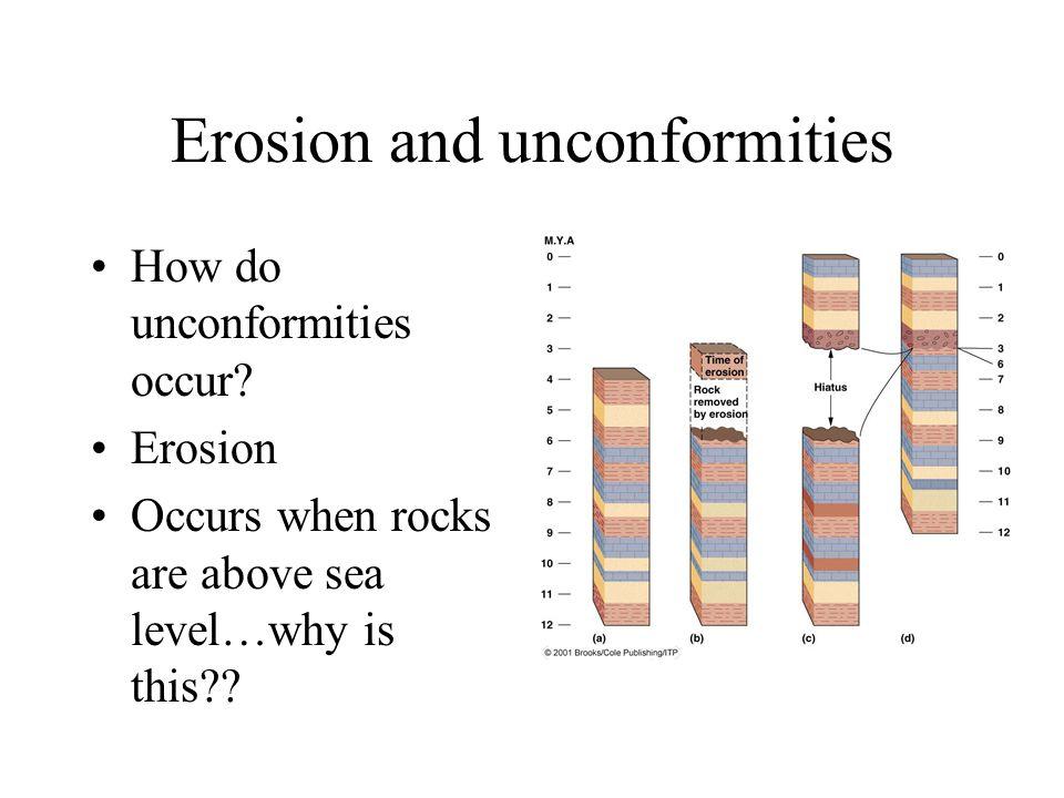Erosion and unconformities