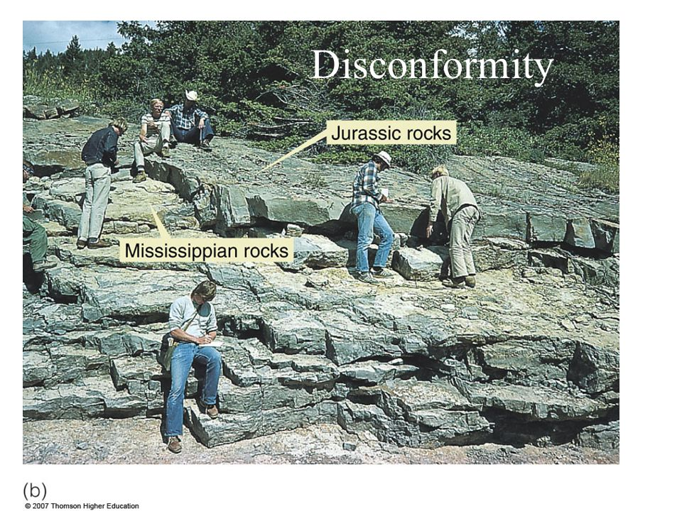 Disconformity Description: A disconformity - unconformity, or gap in geologic time, caused by the process of erosion.