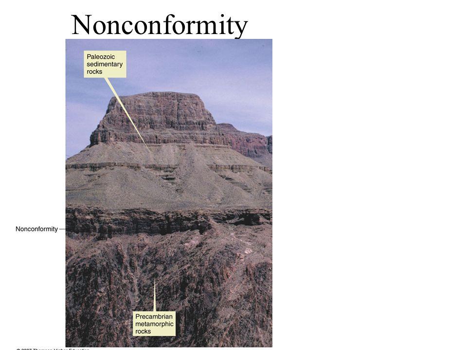 Nonconformity Description: An nonconformity.