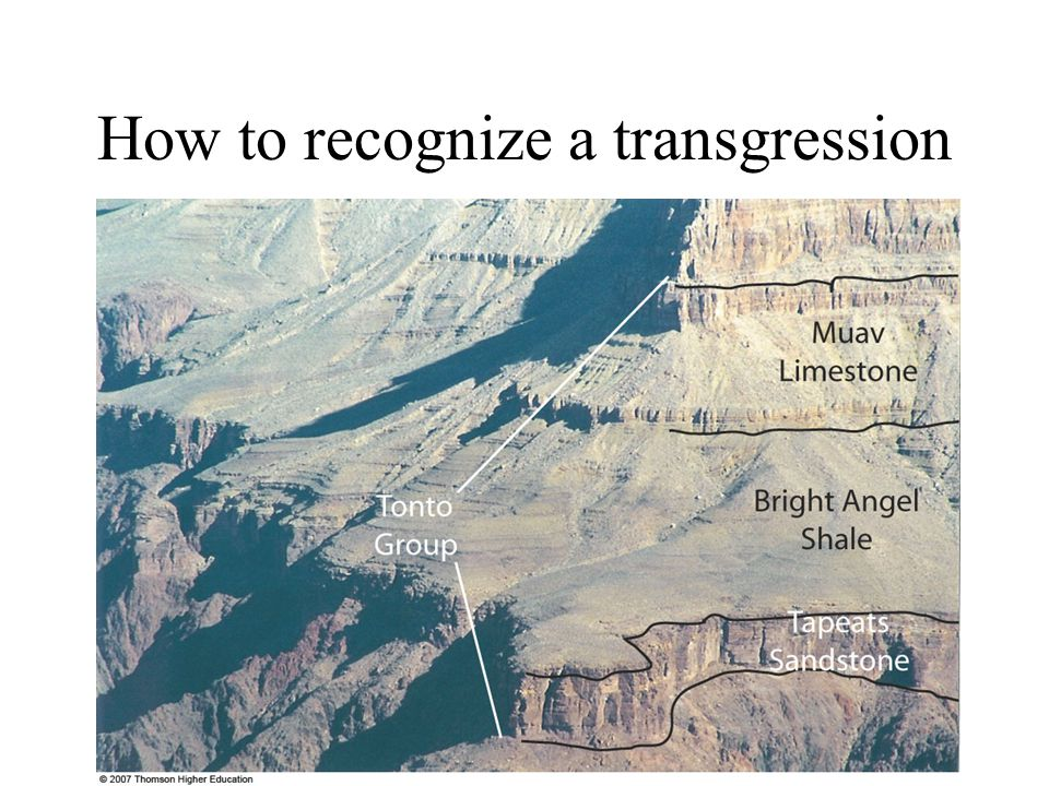 How to recognize a transgression