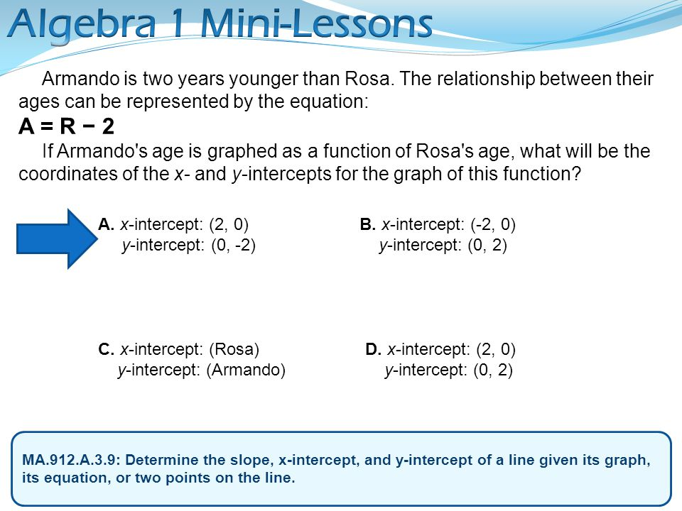 Algebra 1 Mini-Lessons Armando is two years younger than Rosa. The relationship between their ages can be represented by the equation: A = R − 2.