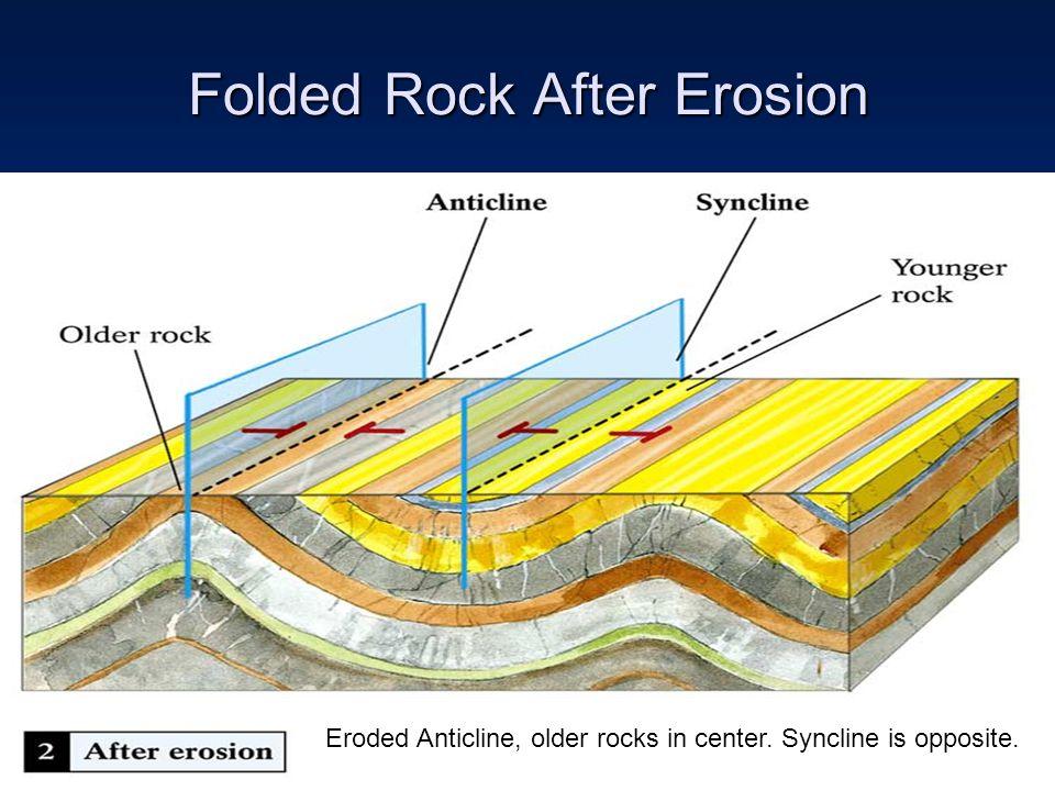 Folded Rock After Erosion