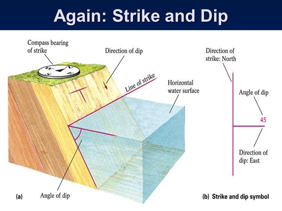 Again: Strike and Dip
