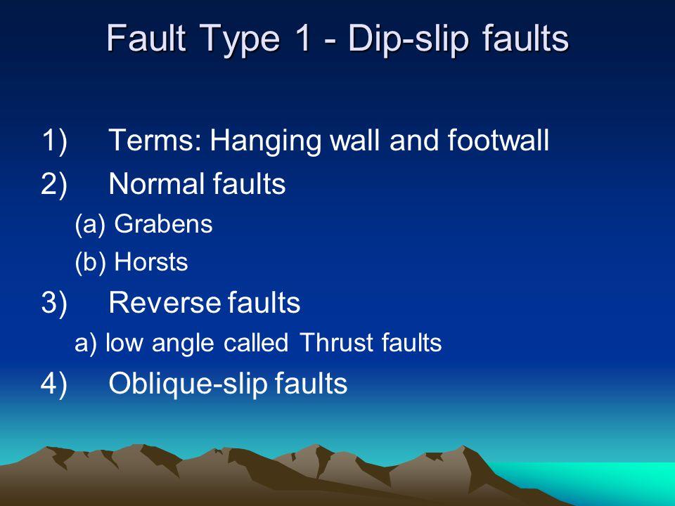 Fault Type 1 - Dip-slip faults
