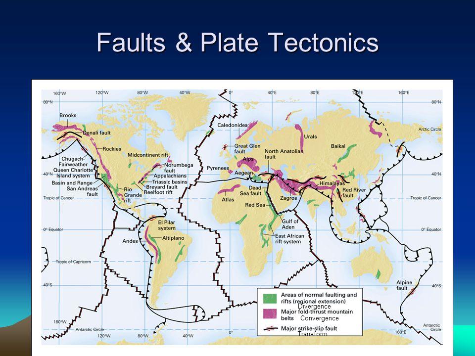 Faults & Plate Tectonics