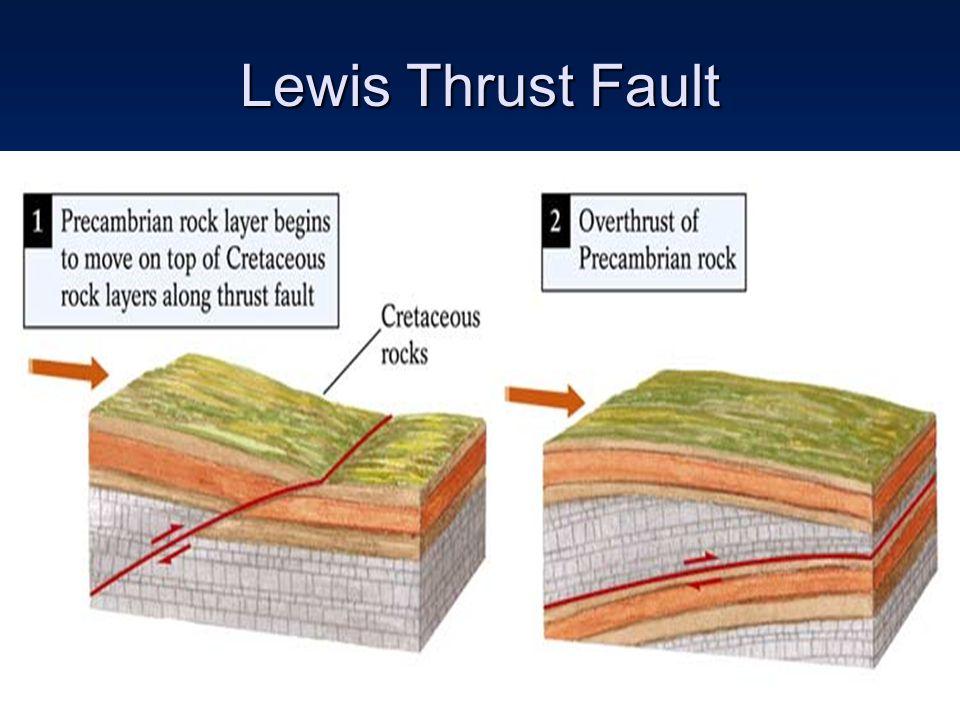 Lewis Thrust Fault