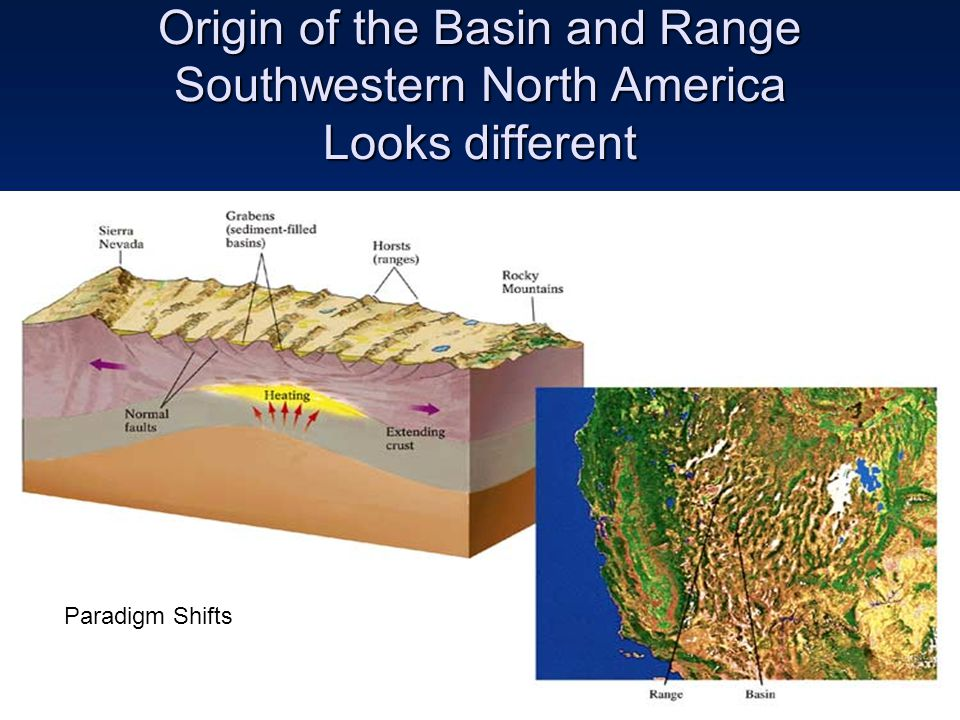 Origin of the Basin and Range Southwestern North America Looks different