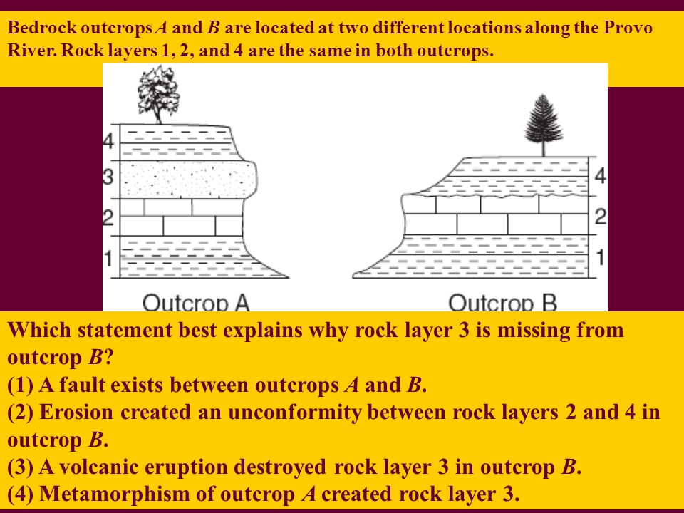 (1) A fault exists between outcrops A and B.