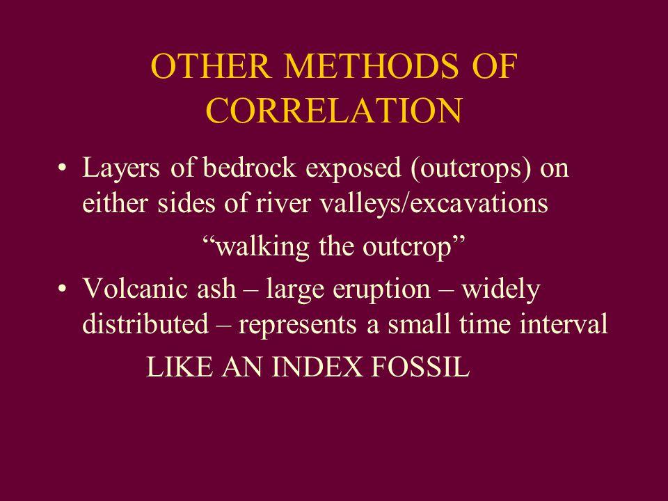 OTHER METHODS OF CORRELATION