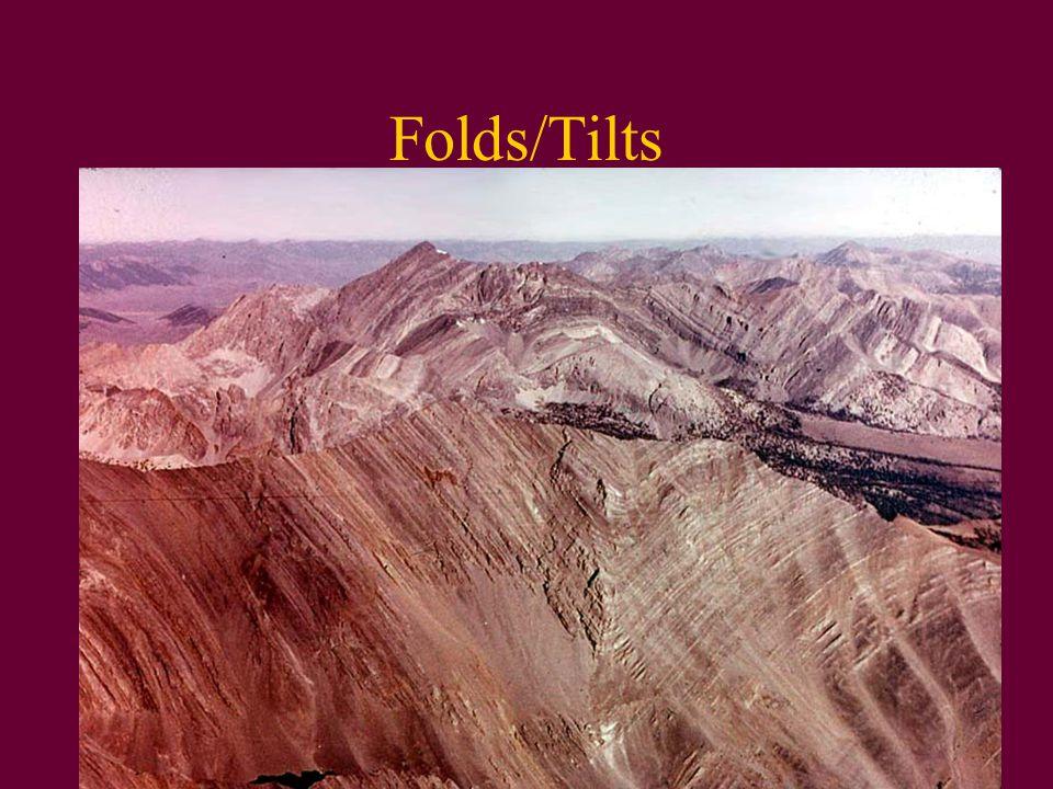 Folds/Tilts
