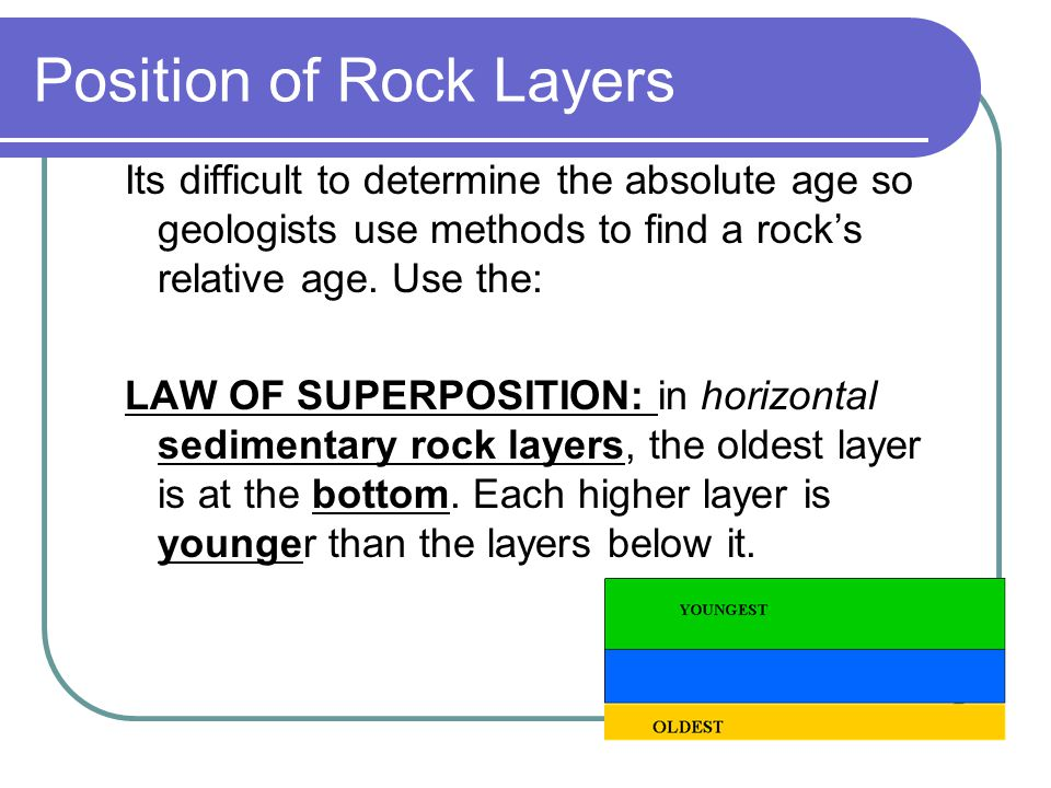 Pity, that how do geologists use relative hookup