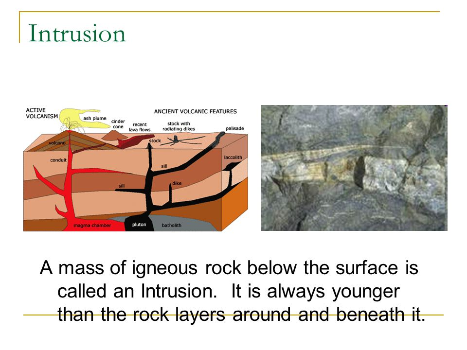 Intrusion A mass of igneous rock below the surface is called an Intrusion.