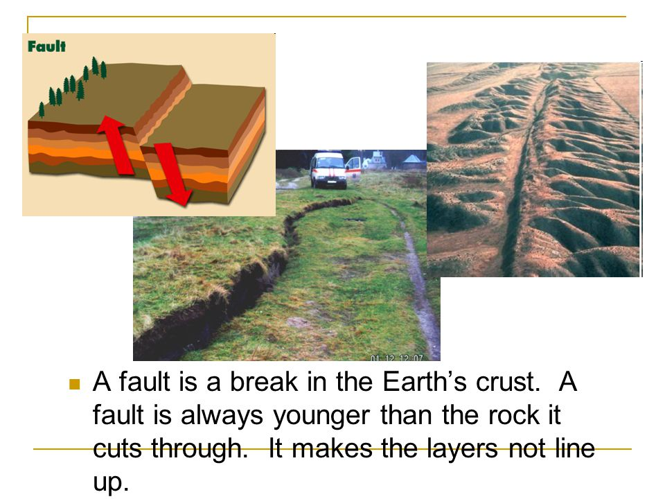 Fault A fault is a break in the Earth's crust.