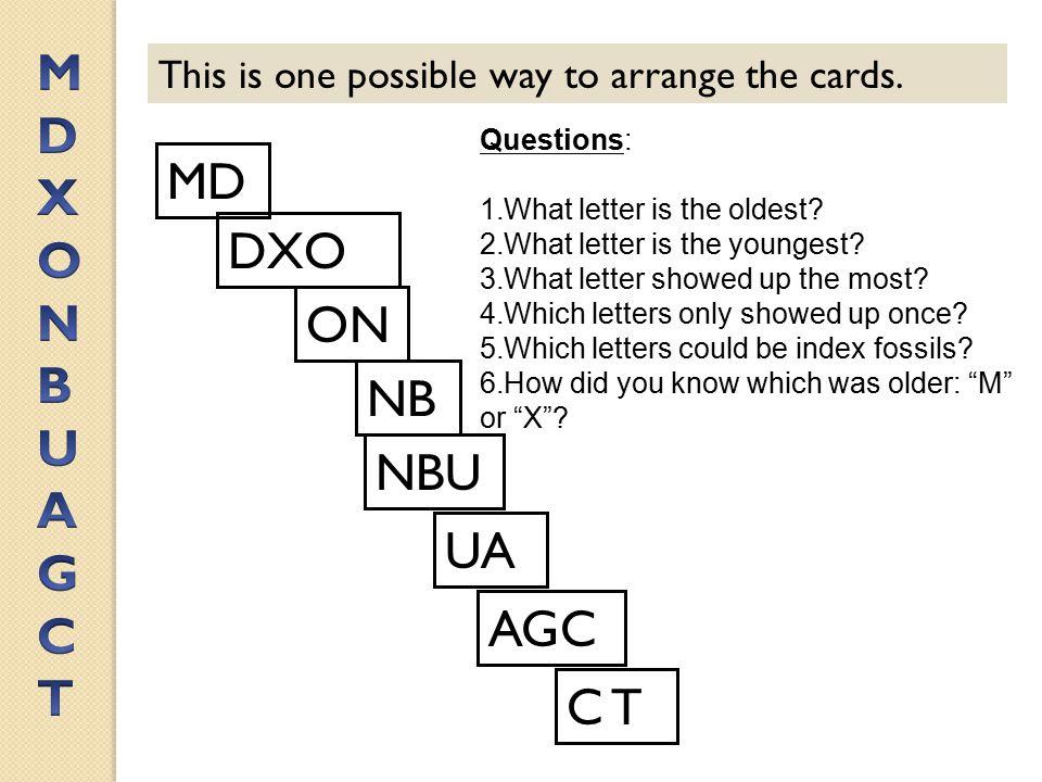 M D X O MD N B DXO U A G ON C T NB NBU UA AGC C T