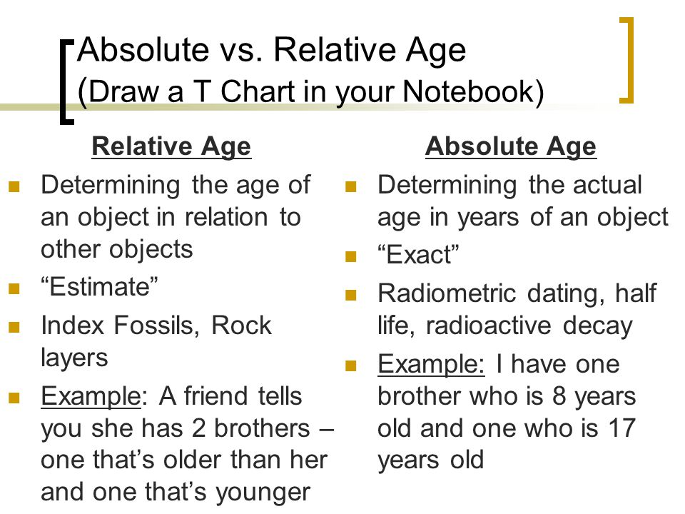 Relative Age Dating Vs Radiometric Dating