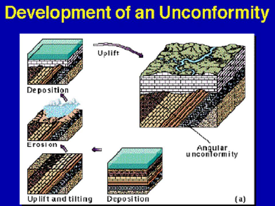 Determining Geologic Ages