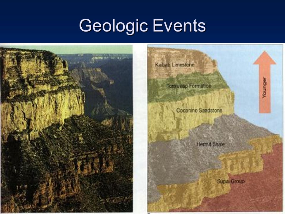 Geologic Events