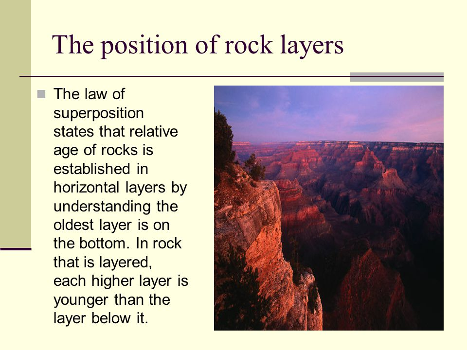 absolute dating of rock layer below Geological time / dating  by their position in the rock record is called: a absolute dating  than the layer above and _____ than the layer below .