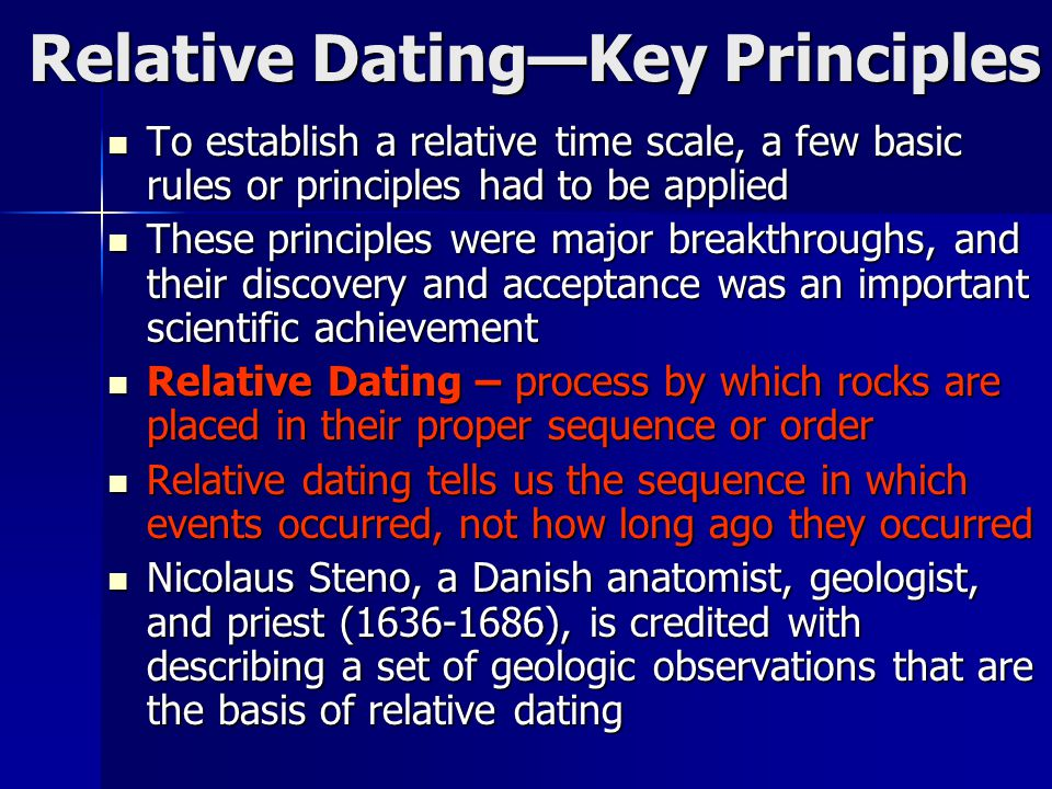 Relative Dating—Key Principles