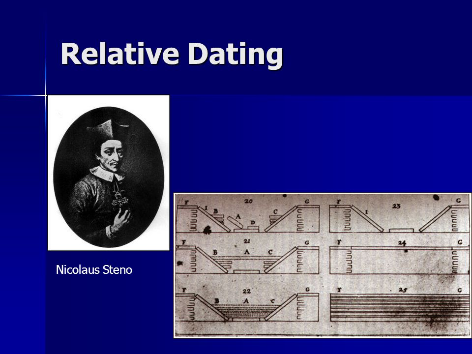 Relative Dating Nicolaus Steno