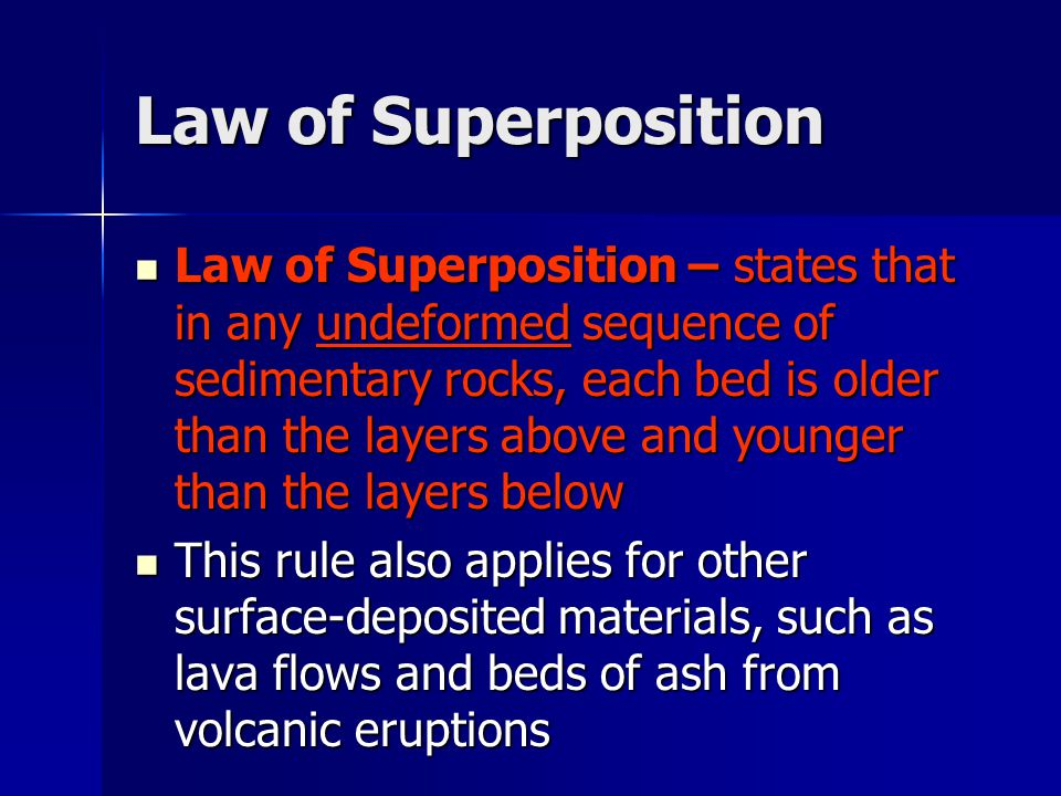 Law of Superposition