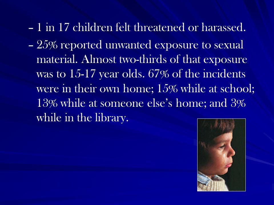 1 in 17 children felt threatened or harassed.