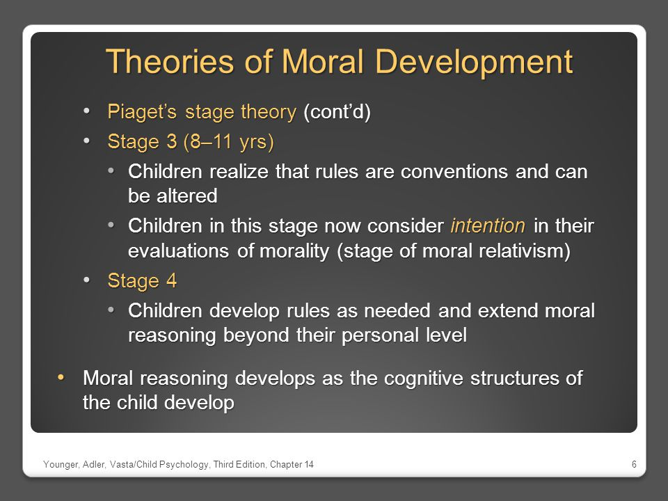 Theories of Moral Development