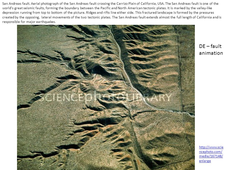 San Andreas fault. Aerial photograph of the San Andreas fault crossing the Carrizo Plain of California, USA. The San Andreas fault is one of the world s great seismic faults, forming the boundary between the Pacific and North American tectonic plates. It is marked by the valley-like depression running from top to bottom of the picture. Ridges and rifts line either side. This fractured landscape is formed by the pressures created by the opposing, lateral movements of the two tectonic plates. The San Andreas fault extends almost the full length of California and is responsible for major earthquakes.