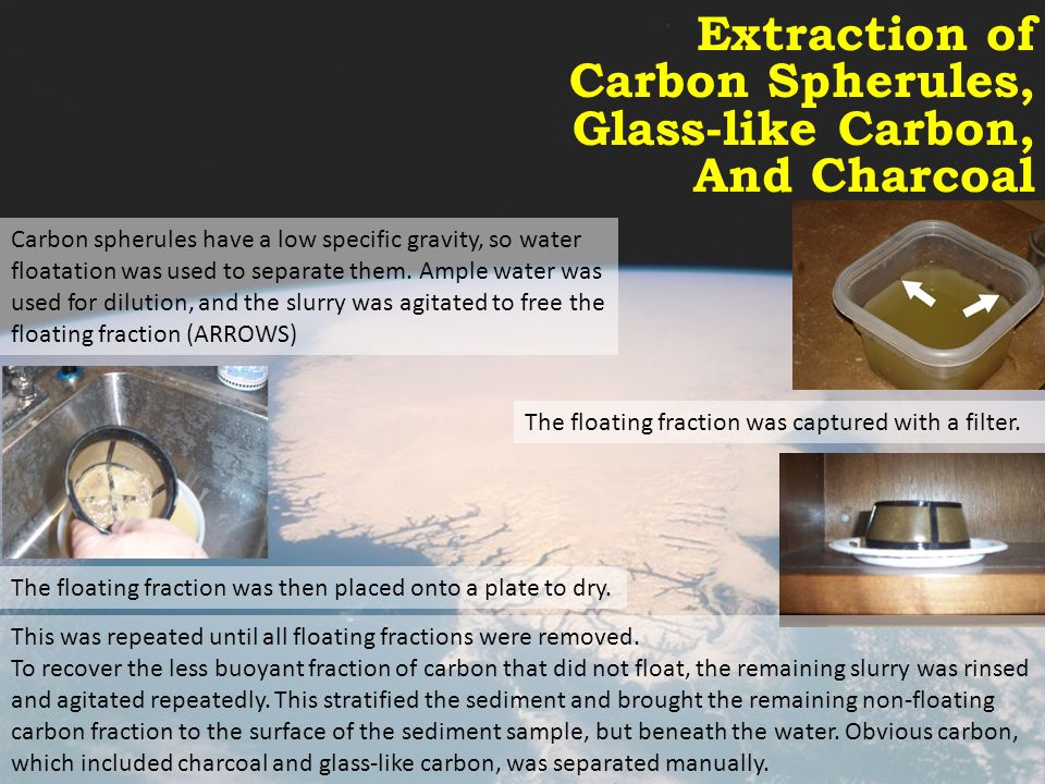 Extraction of Carbon Spherules, Glass-like Carbon, And Charcoal