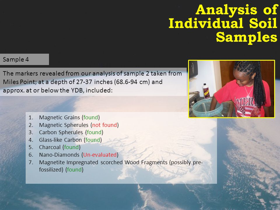 Analysis of Individual Soil Samples