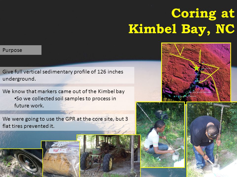 Coring at Kimbel Bay, NC Purpose