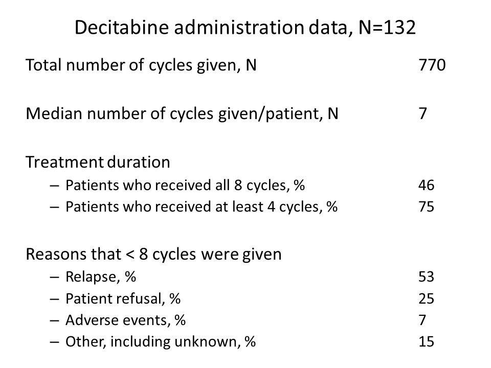 Decitabine administration data, N=132