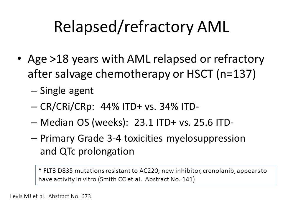 Relapsed/refractory AML