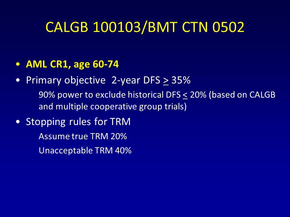 CALGB 100103/BMT CTN 0502 AML CR1, age 60-74