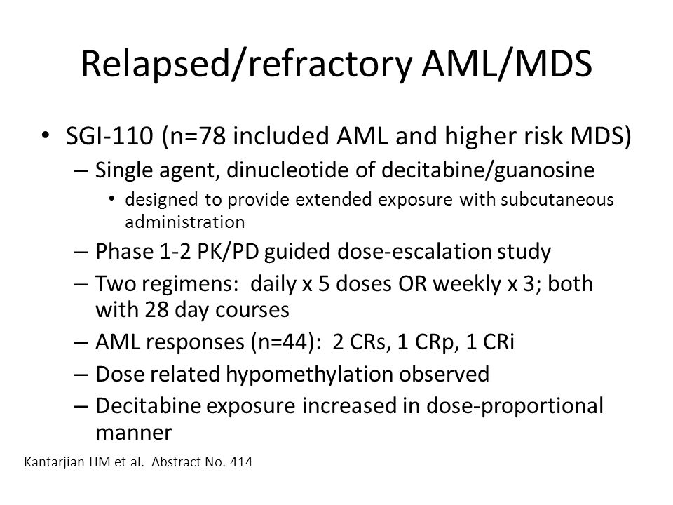 Relapsed/refractory AML/MDS