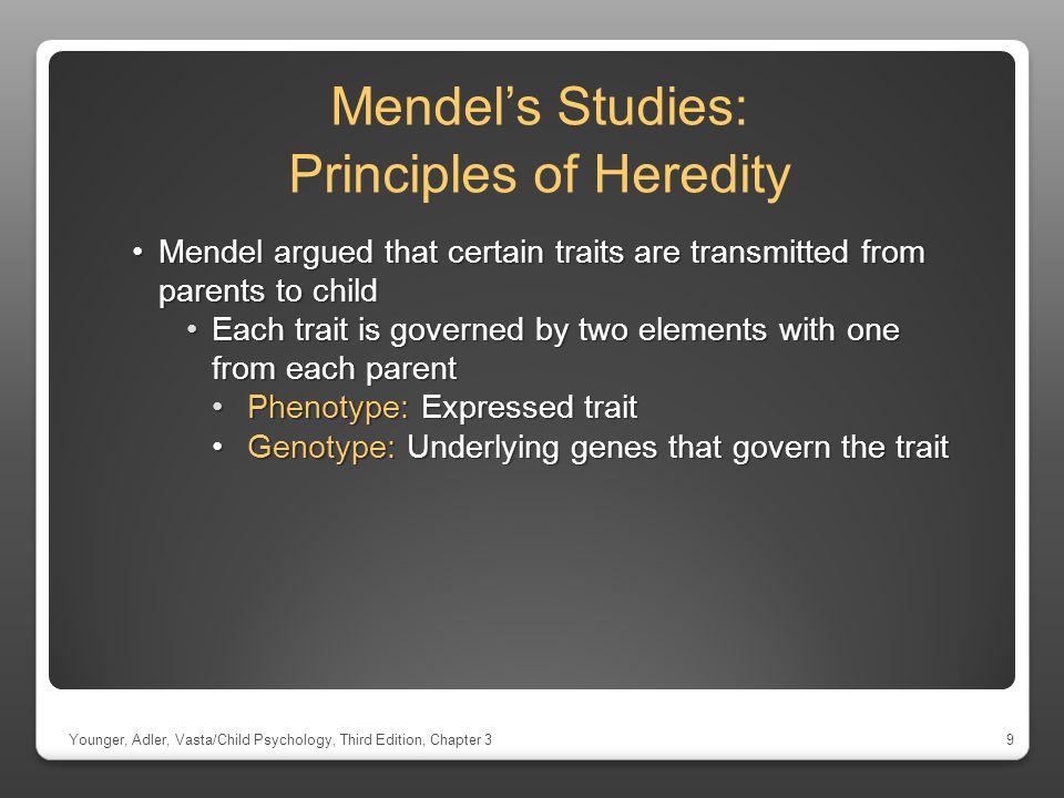 Mendel's Studies: Principles of Heredity