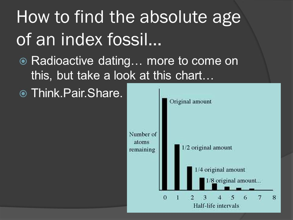 How to find the absolute age of an index fossil…